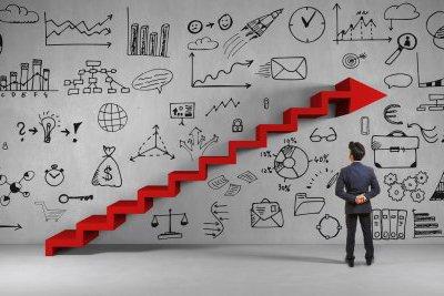 Ertrags-/Rentabilitätsvorschau und –analyse / Unternehmensplanung